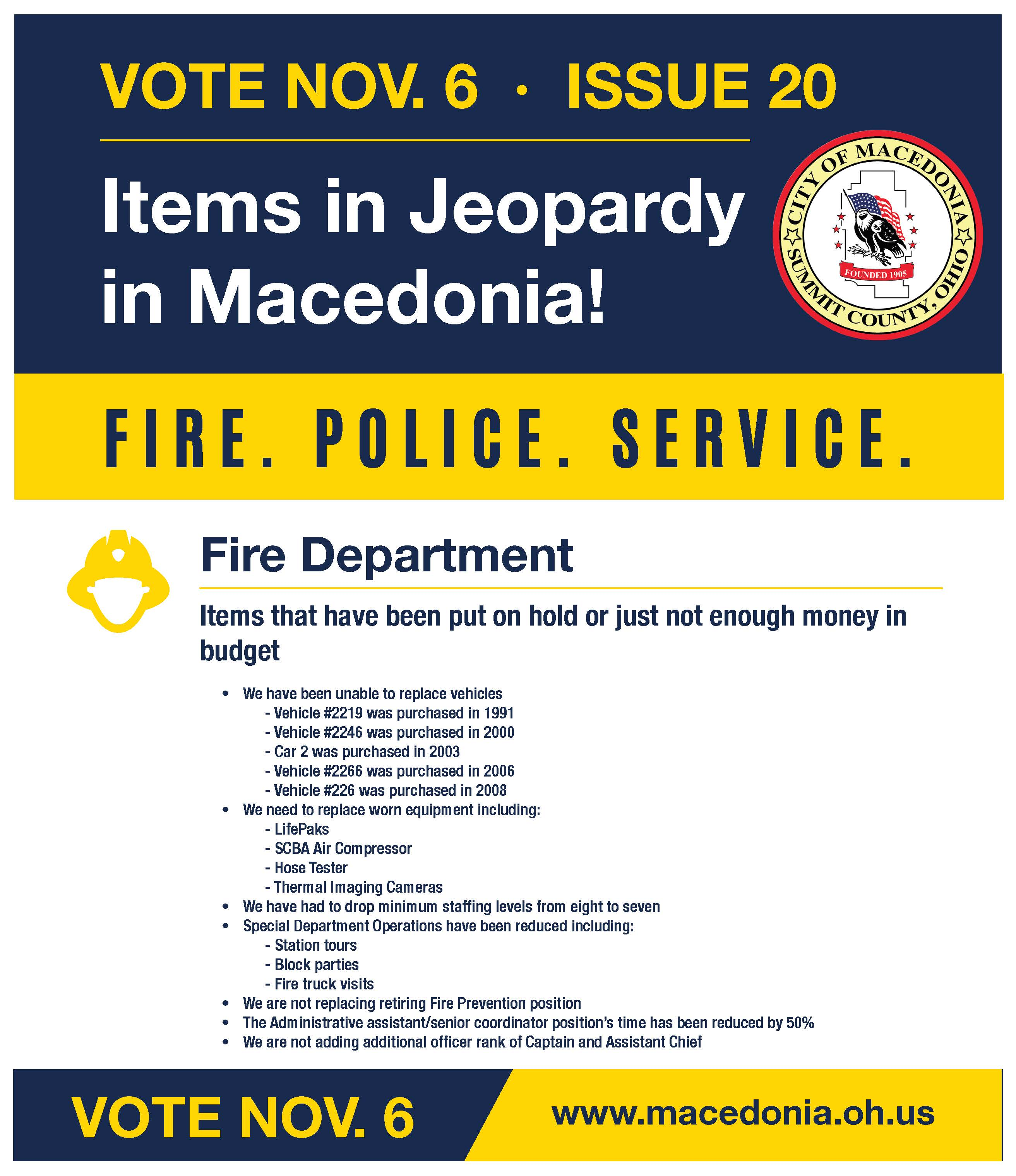 FIRE Jeopardy Items
