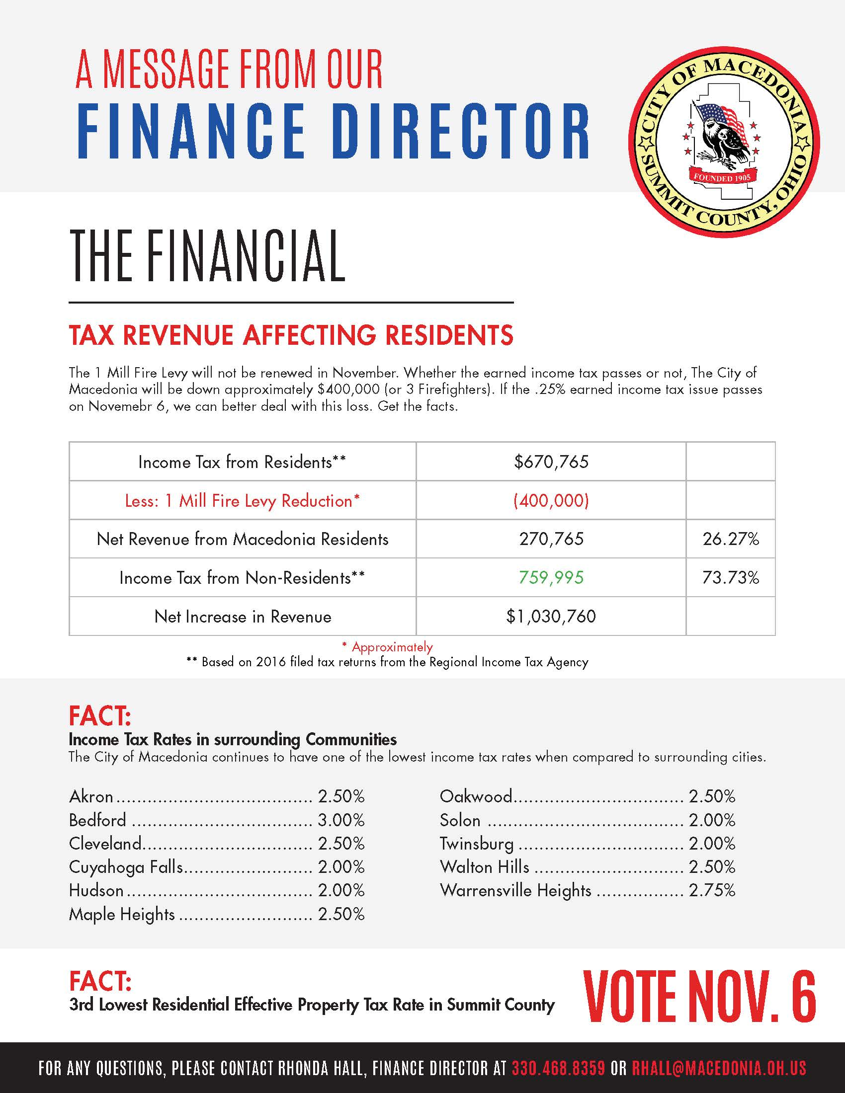 finance page